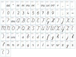 overzicht lettertype Sylvia